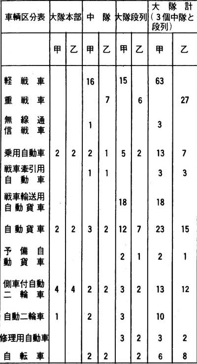 師団 人数 一個 日本陸軍の火砲について