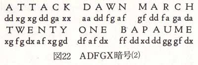 """ドイツが開発した""""ADFGX""""暗号"""