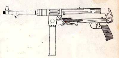 PPD-40短機関銃