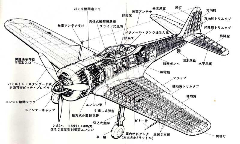 陸軍「隼」戦闘機と中島飛行機