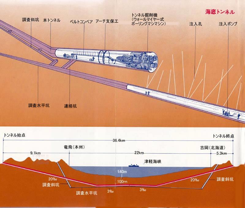 海底 トンネル 作り方 海底トンネルはどうやって作られる?海底トンネルの世界