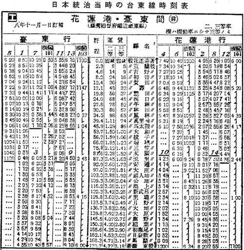 日本統治時代の台湾台東線